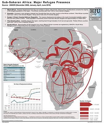 El vaivén de los refugiados en África